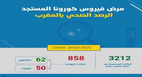 المغرب.. حصيلة الإصابة بكورونا ترتفع إلى 858 حالة مؤكدة