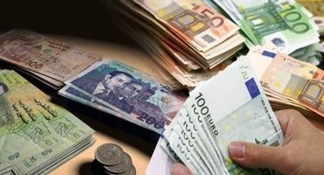 الأصول الاحتياطية الرسمية تقفز لأكثر من 290 مليار درهم
