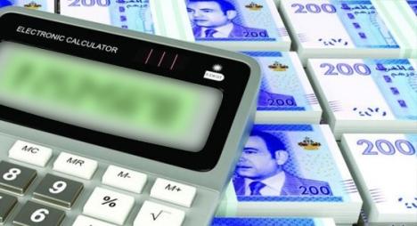 تنفيذ مالية 2020.. فائض الميزانية تجاوز 6 ملايير درهم