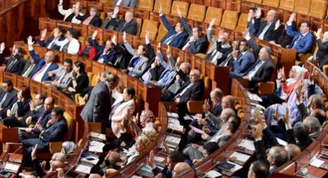 مجلس النواب يصادق بالإجماع على مشروعي قانونين مرتبطين بتحسين مناخ الأعمال