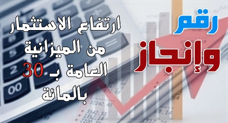 رقم وإنجاز.. ارتفاع الاستثمار من الميزانية العامة بـ 30 بالمائة