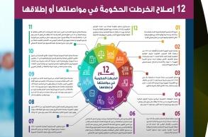 12 إصلاح انخرطت الحكومة في مواصلتها أو إطلاقها